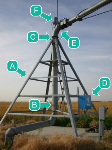 labeled_image_of_pivot_point.png