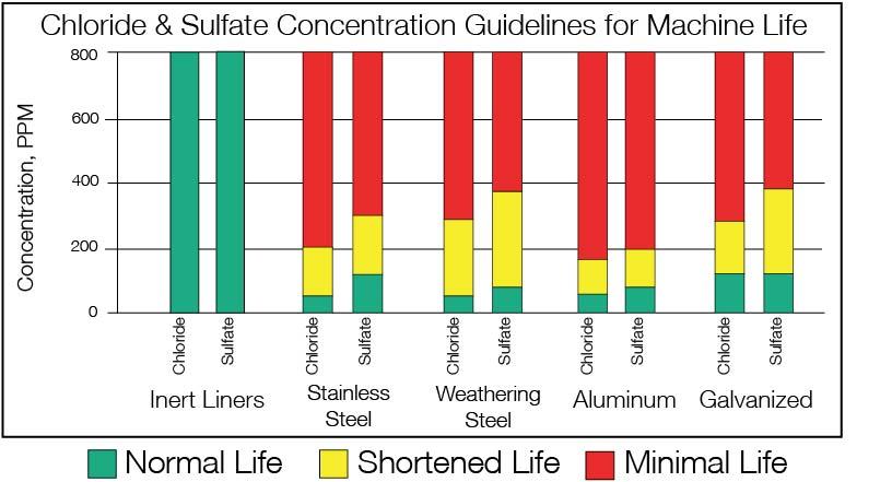 chloride_guidelines-4.jpg